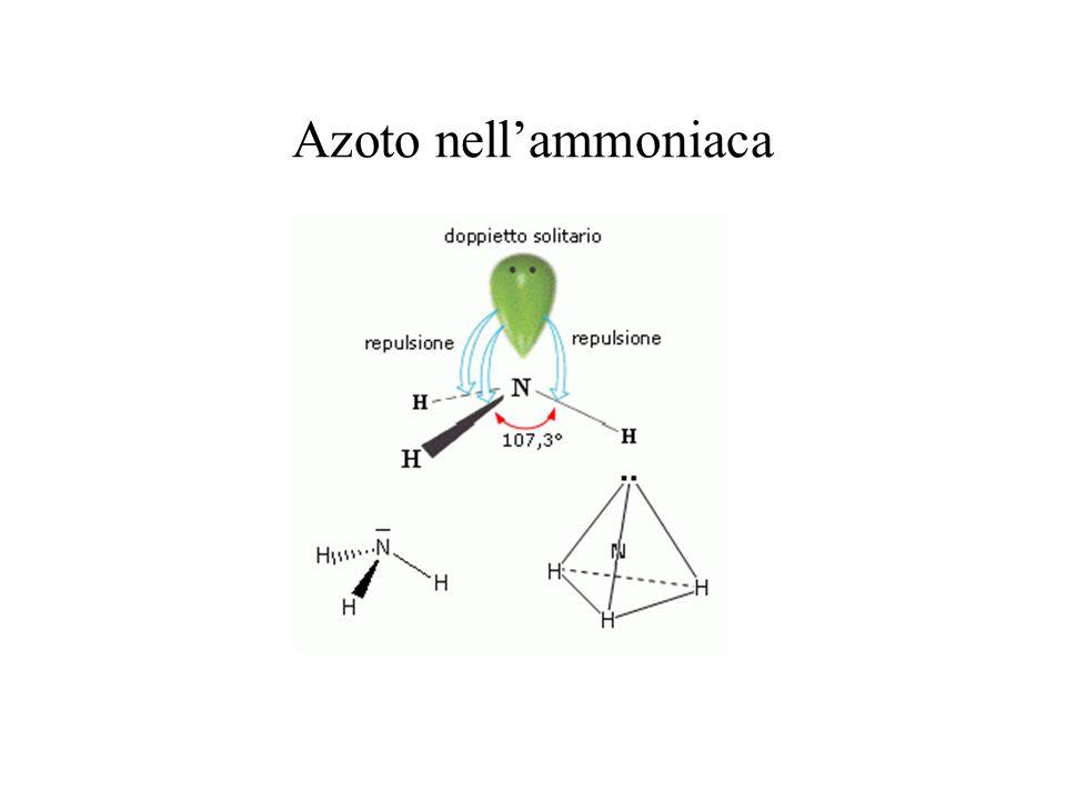 Azoto nell'ammoniaca