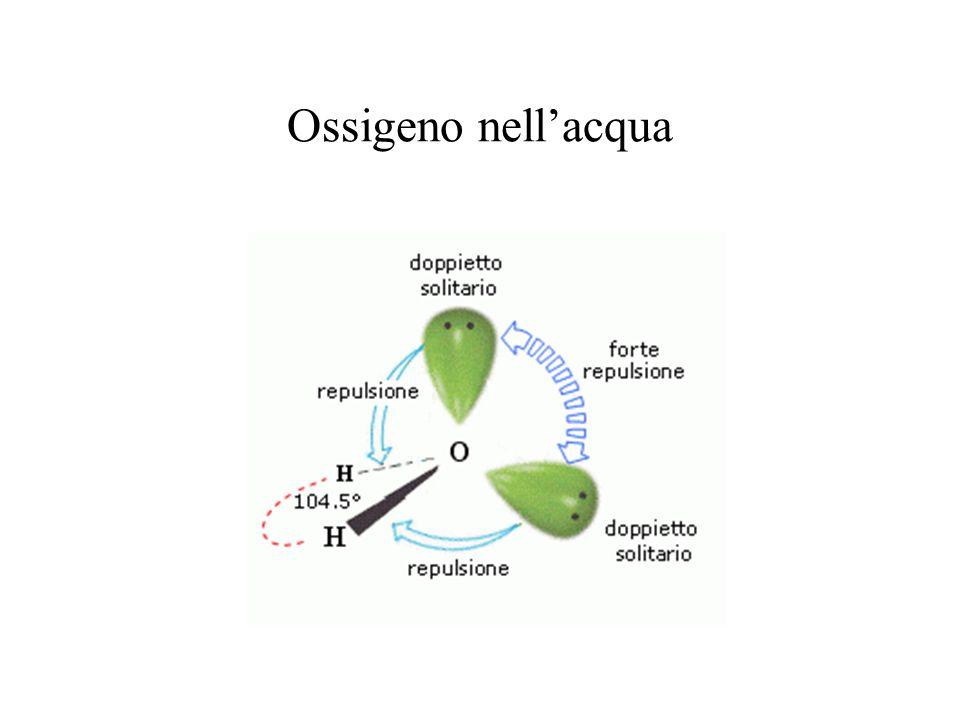 Ossigeno nell'acqua