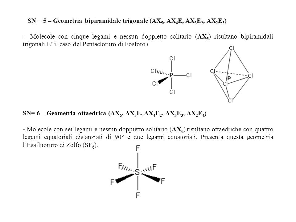 SN= 6 – Geometria ottaedrica (AX6, AX5E, AX4E2, AX3E3, AX2E4)