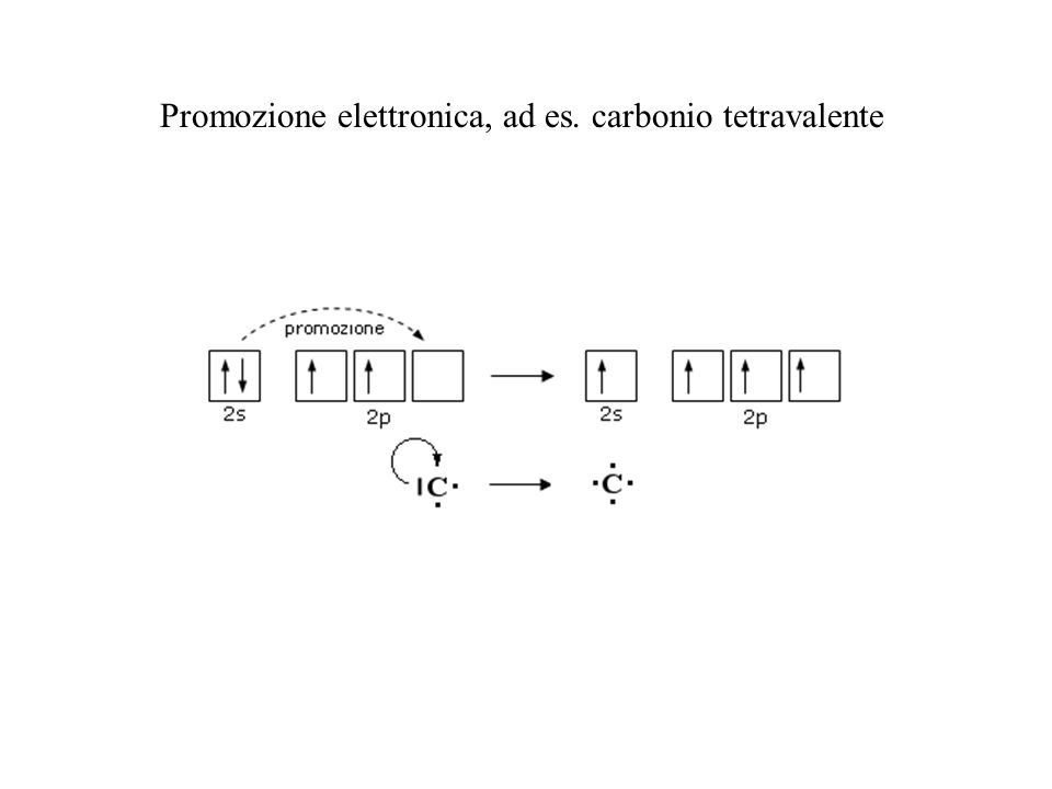 Promozione elettronica, ad es. carbonio tetravalente