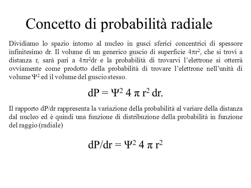 Concetto di probabilità radiale