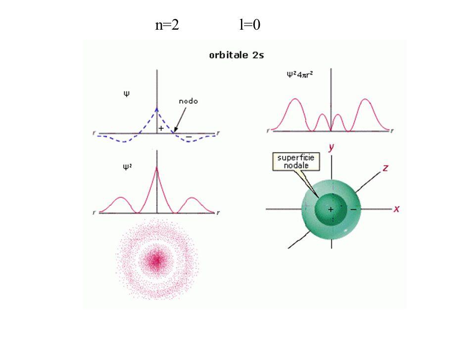 n=2 l=0