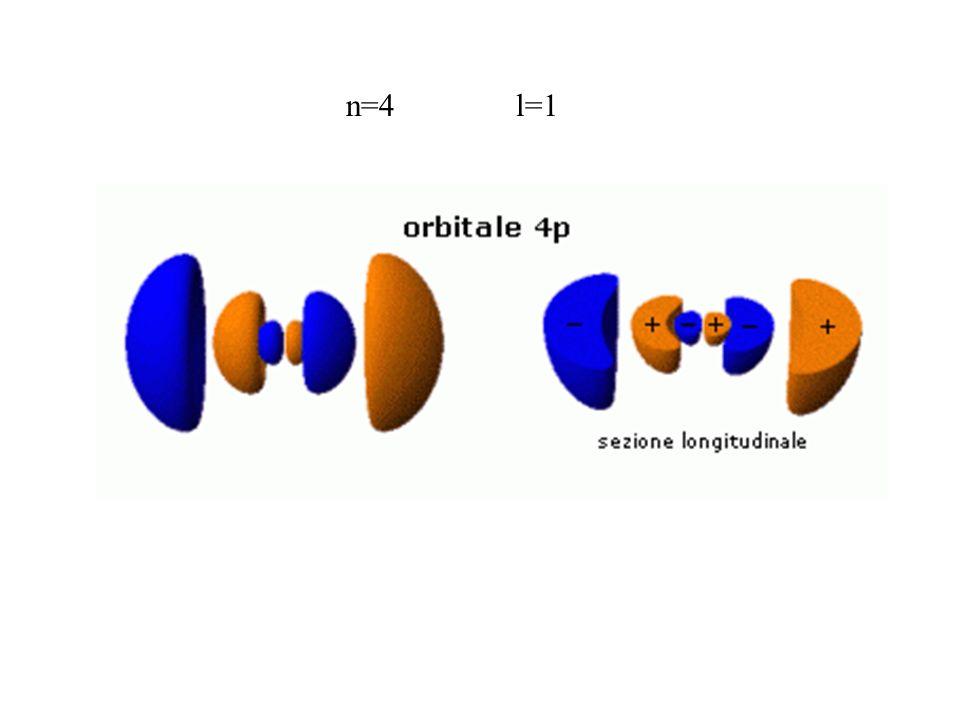 n=4 l=1