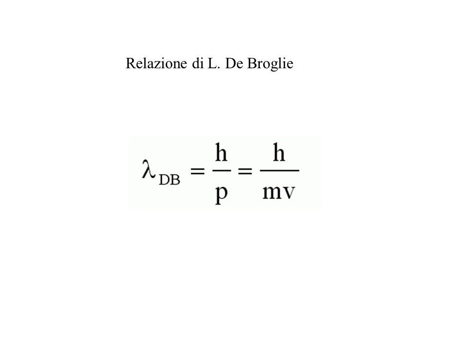 Relazione di L. De Broglie