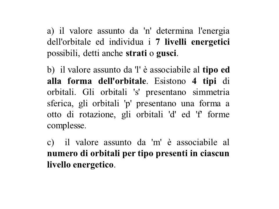 a) il valore assunto da n determina l energia dell orbitale ed individua i 7 livelli energetici possibili, detti anche strati o gusci.