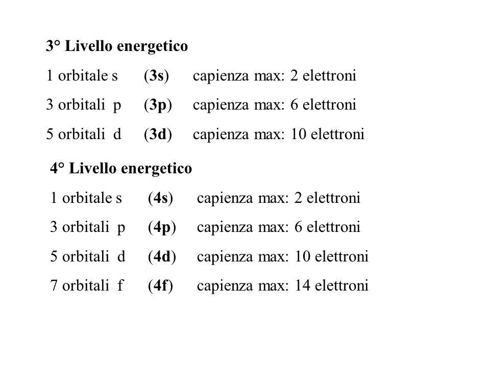 3° Livello energetico 1 orbitale s (3s) capienza max: 2 elettroni. 3 orbitali p (3p) capienza max: 6 elettroni.