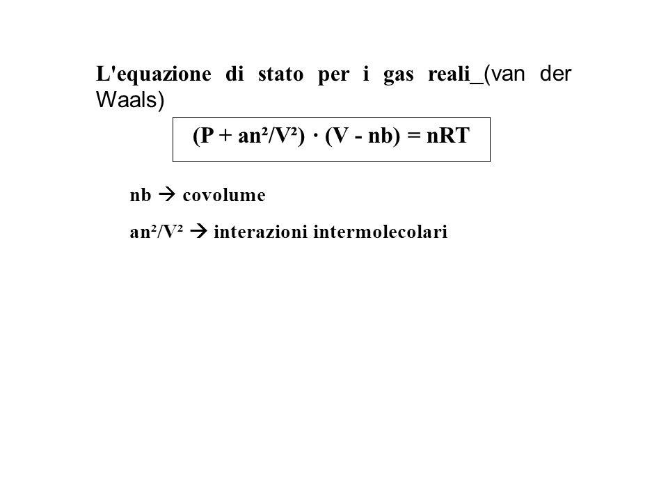 (P + an²/V²) · (V - nb) = nRT