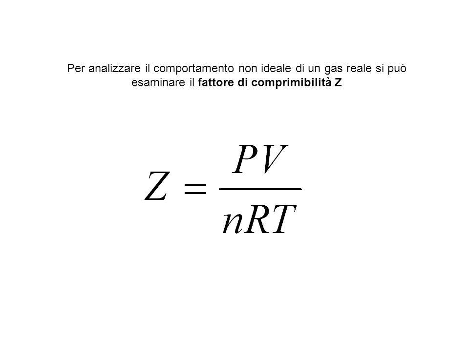 Per analizzare il comportamento non ideale di un gas reale si può esaminare il fattore di comprimibilità Z
