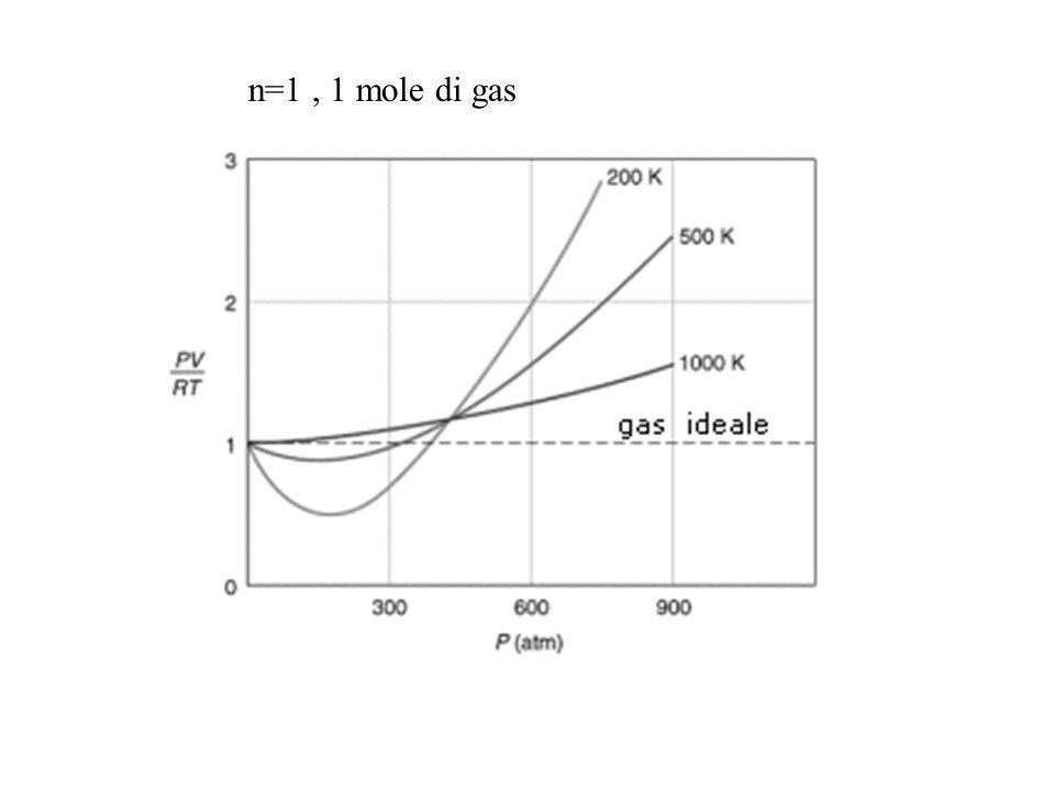 n=1 , 1 mole di gas