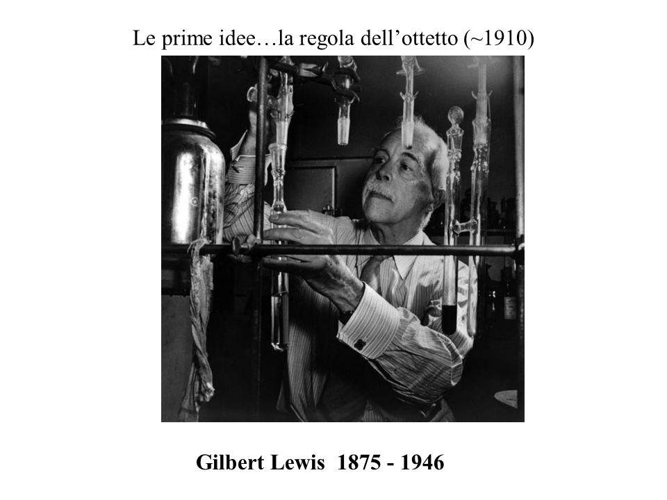Le prime idee…la regola dell'ottetto (~1910)