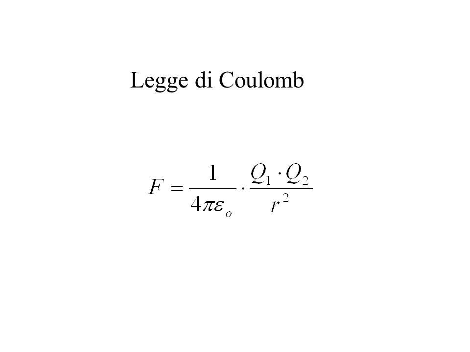 Legge di Coulomb
