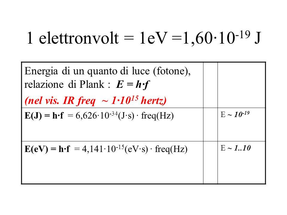 1 elettronvolt = 1eV =1,60·10-19 JEnergia di un quanto di luce (fotone), relazione di Plank : E = h·f.