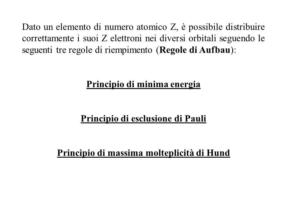 Principio di minima energia Principio di esclusione di Pauli