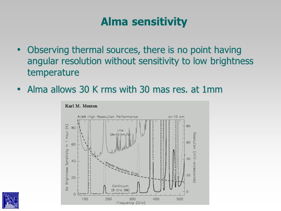 Alma sensitivityObserving thermal sources, there is no point having angular resolution without sensitivity to low brightness temperature.