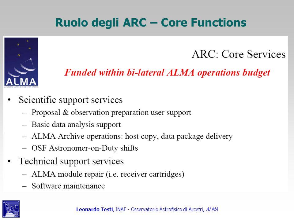 Ruolo degli ARC – Core Functions