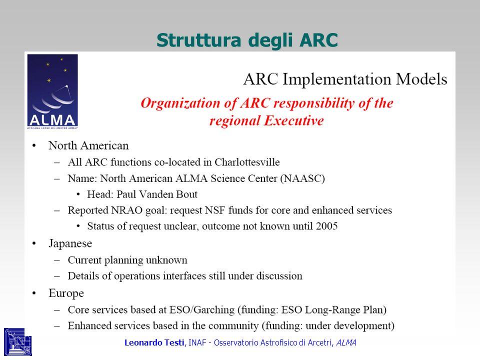 Struttura degli ARC
