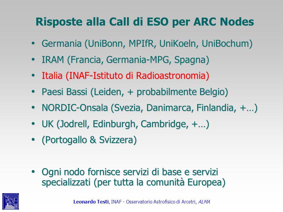 Risposte alla Call di ESO per ARC Nodes