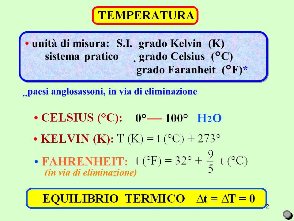 • unità di misura: S.I. grado Kelvin (K)