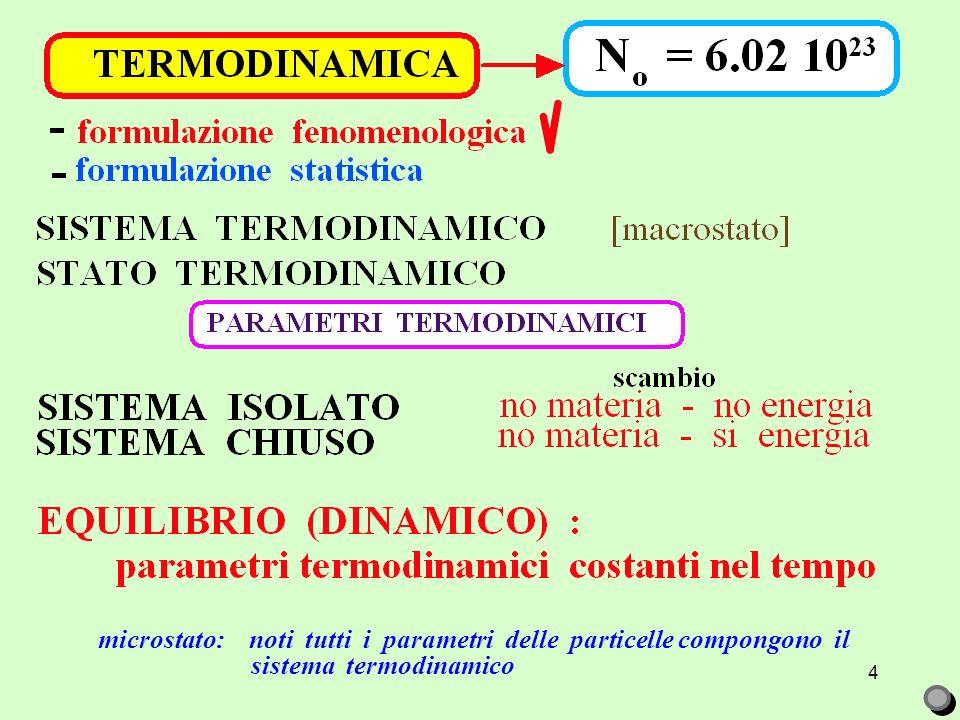 microstato: noti tutti i parametri delle particelle compongono il