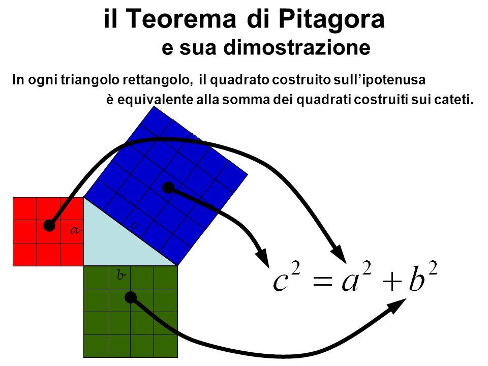 il Teorema di Pitagora e sua dimostrazione
