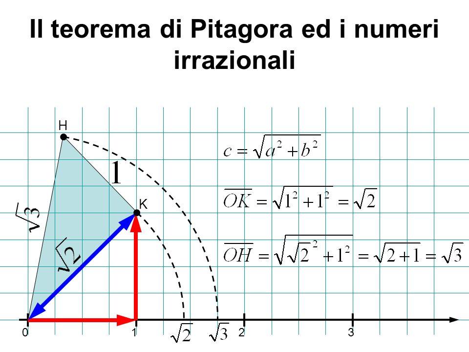 Il teorema di Pitagora ed i numeri irrazionali