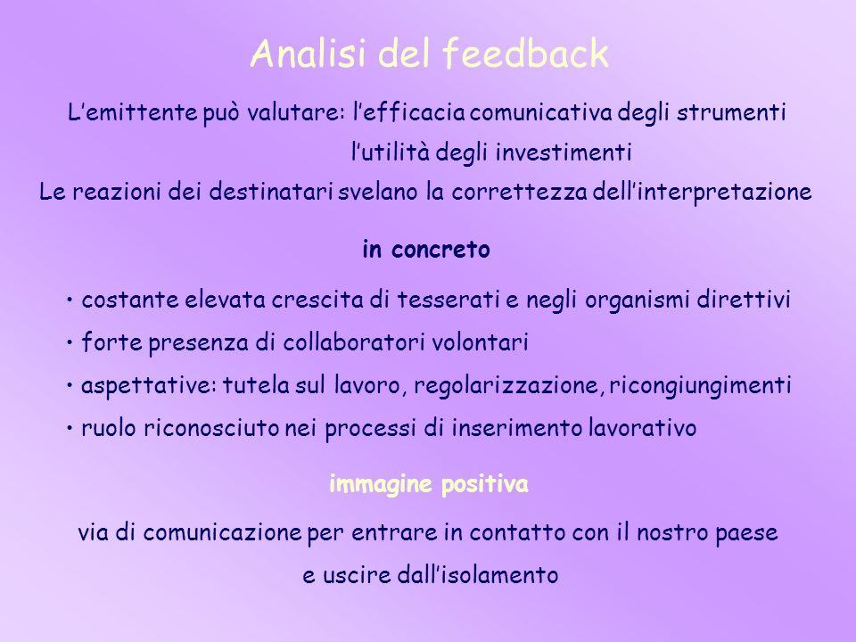 Analisi del feedback L'emittente può valutare: l'efficacia comunicativa degli strumenti. l'utilità degli investimenti.