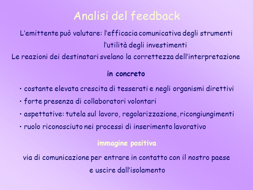 Analisi del feedbackL'emittente può valutare: l'efficacia comunicativa degli strumenti. l'utilità degli investimenti.