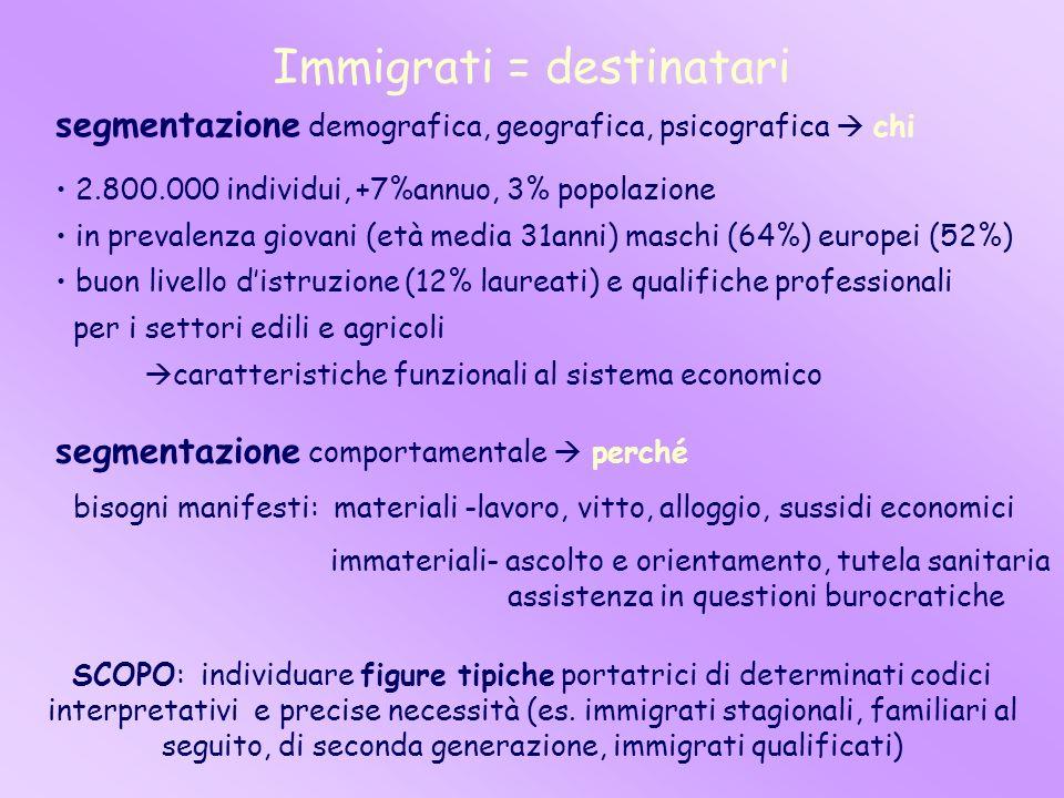 Immigrati = destinatari