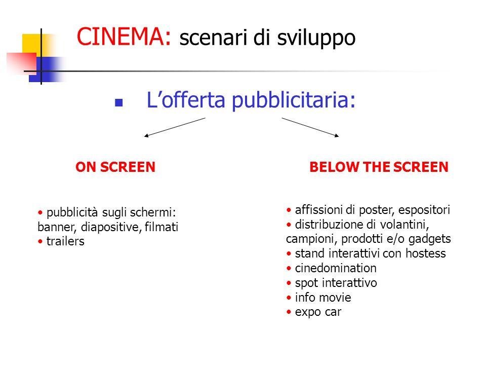 CINEMA: scenari di sviluppo
