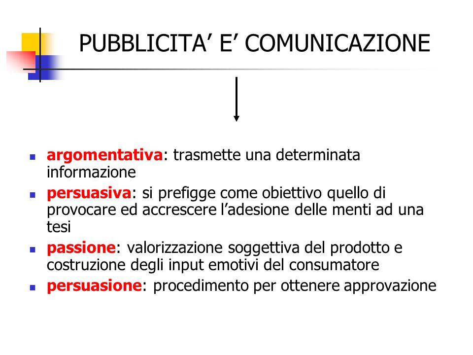 PUBBLICITA' E' COMUNICAZIONE