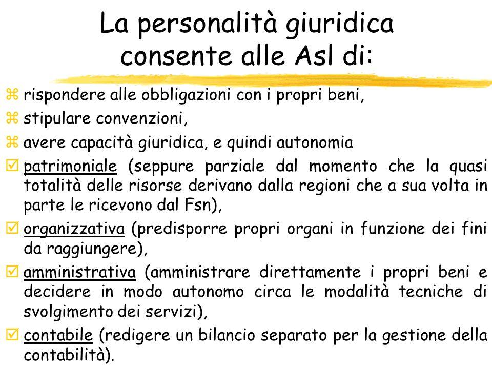 La personalità giuridica consente alle Asl di: