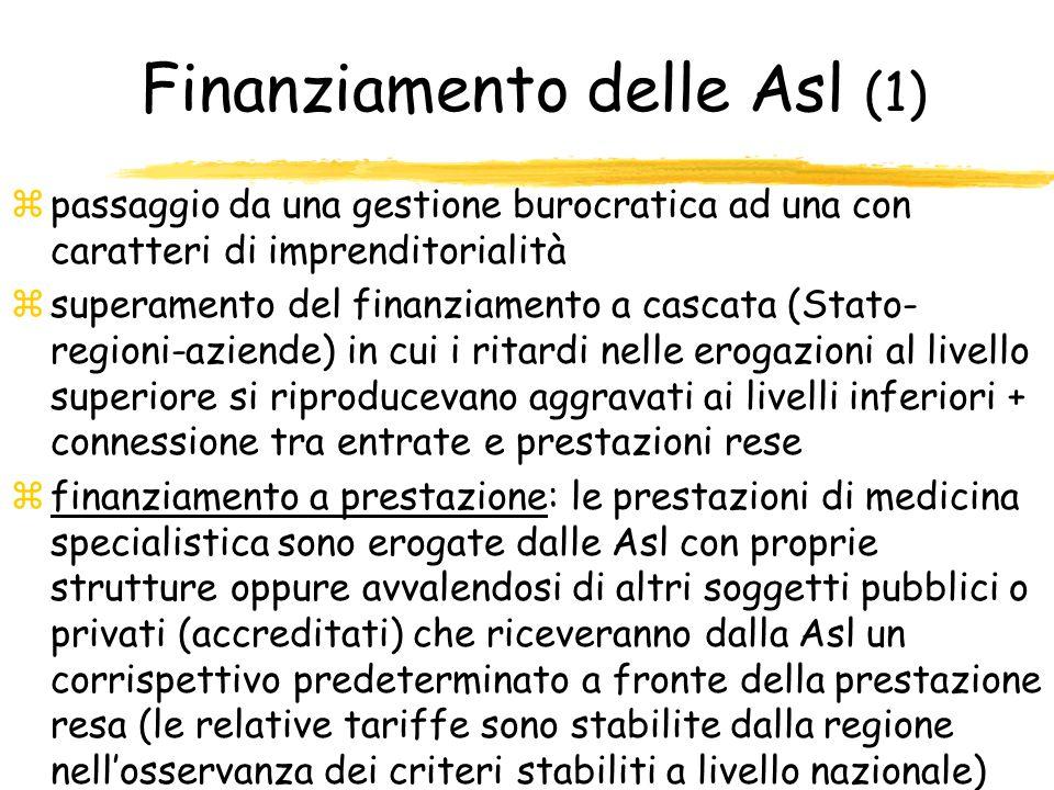 Finanziamento delle Asl (1)