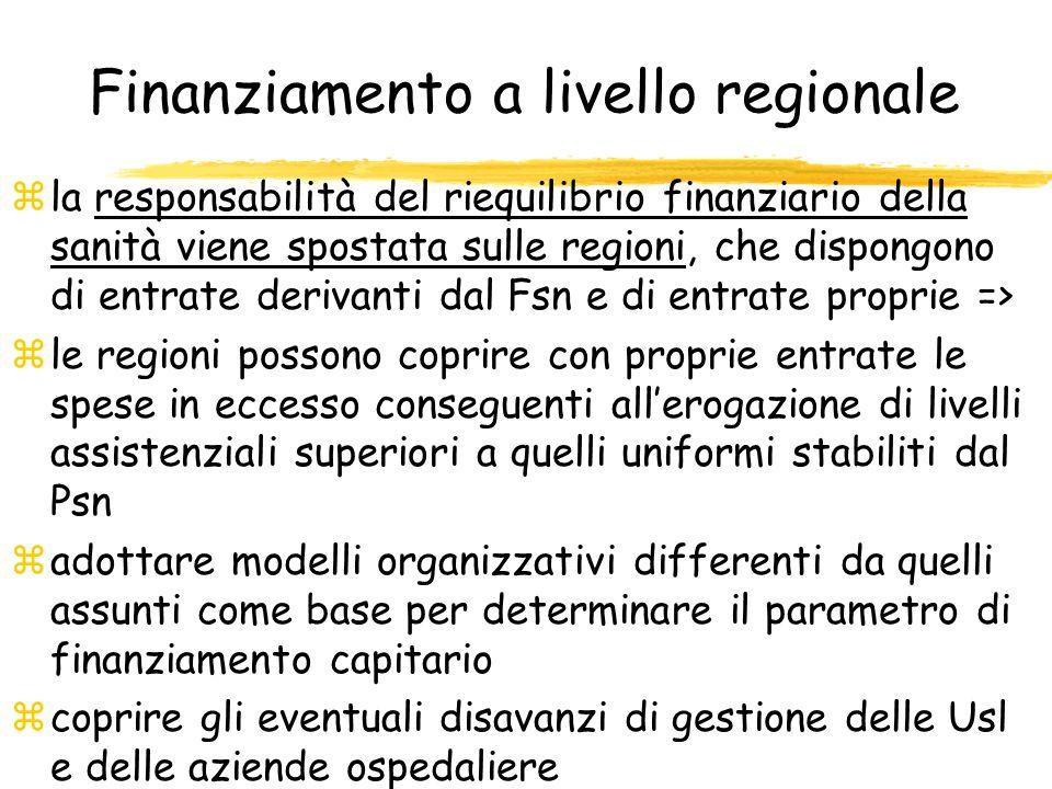 Finanziamento a livello regionale