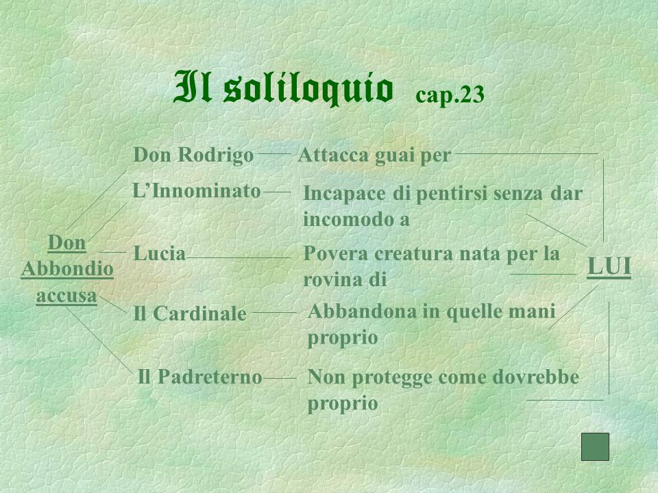 Il soliloquio cap.23 LUI Don Rodrigo Attacca guai per L'Innominato