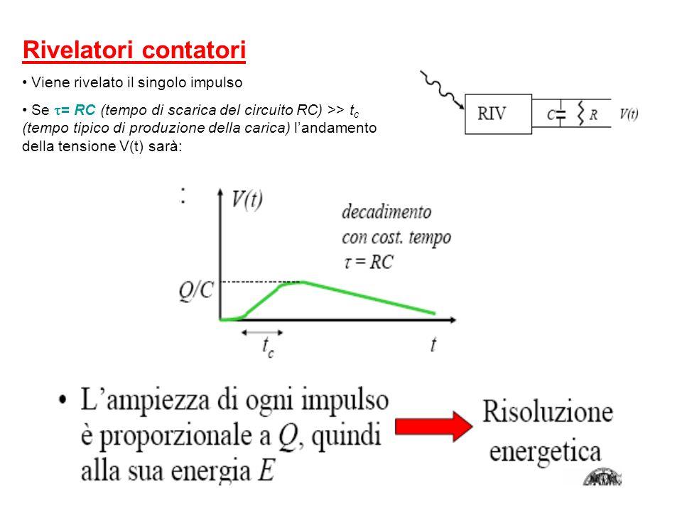 Rivelatori contatori • Viene rivelato il singolo impulso