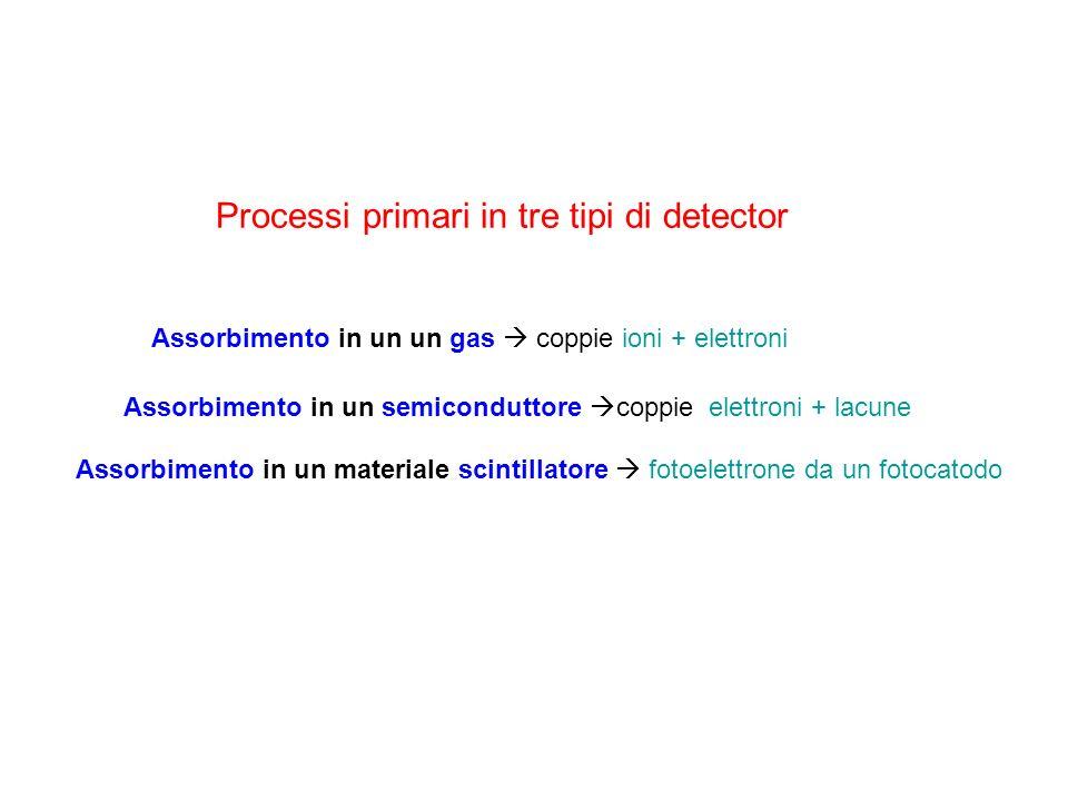 Processi primari in tre tipi di detector