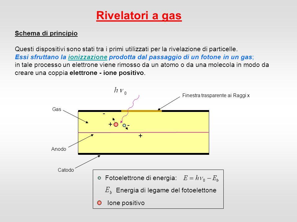 Rivelatori a gas + - Schema di principio