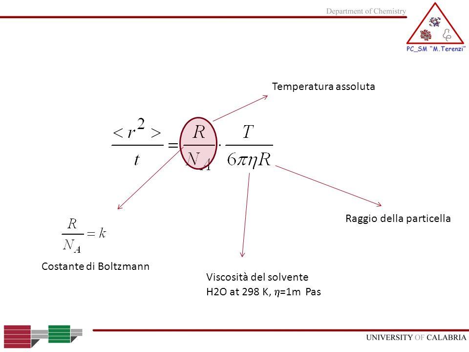 Temperatura assoluta Raggio della particella. Costante di Boltzmann.