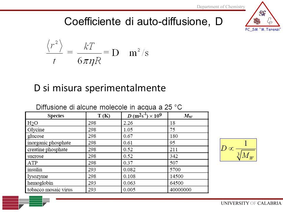 Coefficiente di auto-diffusione, D