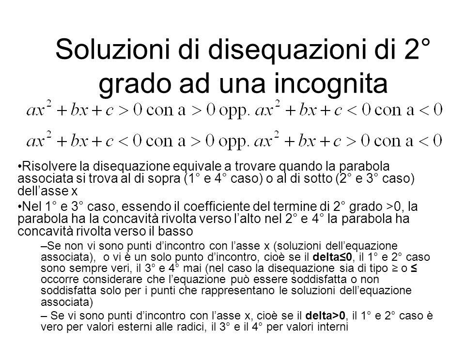 Soluzioni di disequazioni di 2° grado ad una incognita