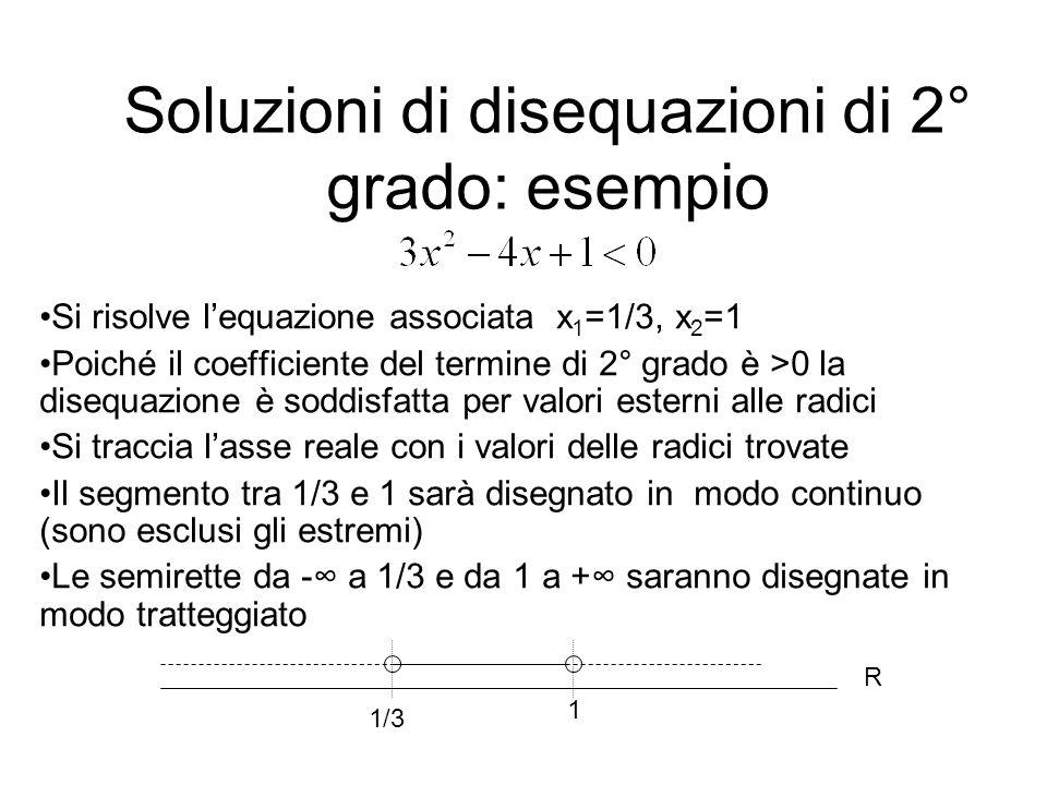 Soluzioni di disequazioni di 2° grado: esempio