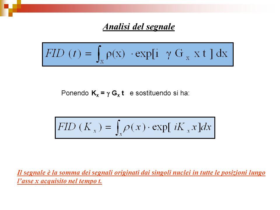 Analisi del segnale Ponendo Kx =  Gx t e sostituendo si ha: