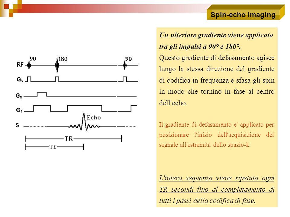 Un ulteriore gradiente viene applicato tra gli impulsi a 90° e 180°.