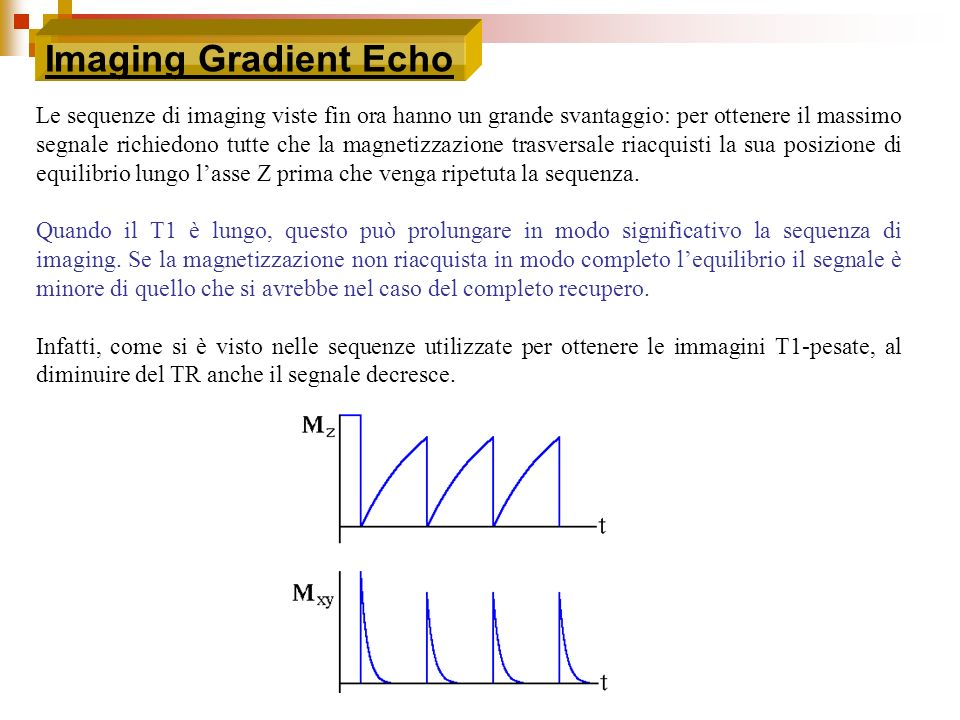 Imaging Gradient Echo