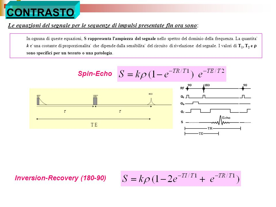 CONTRASTO Spin-Echo Inversion-Recovery (180-90)