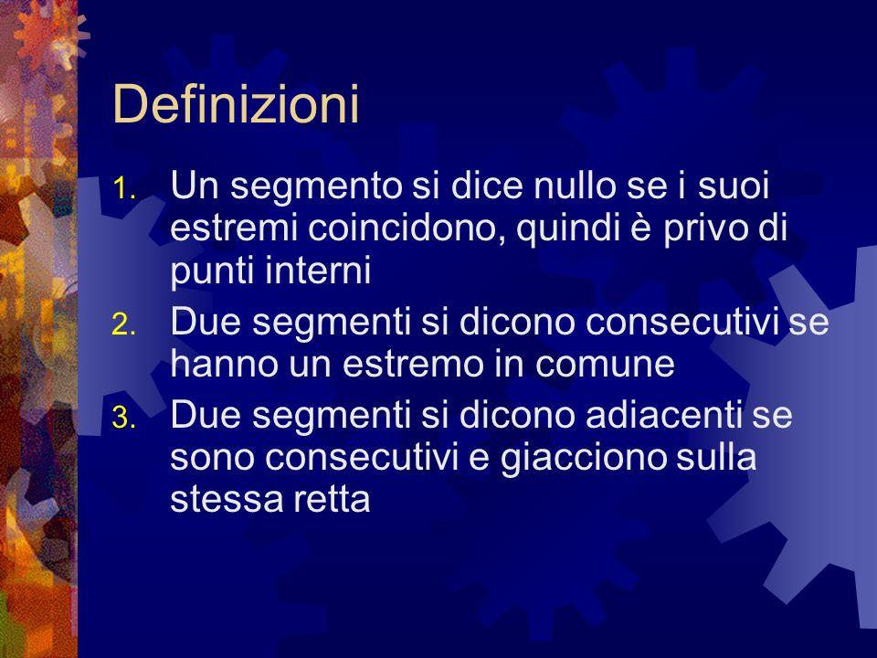 DefinizioniUn segmento si dice nullo se i suoi estremi coincidono, quindi è privo di punti interni.