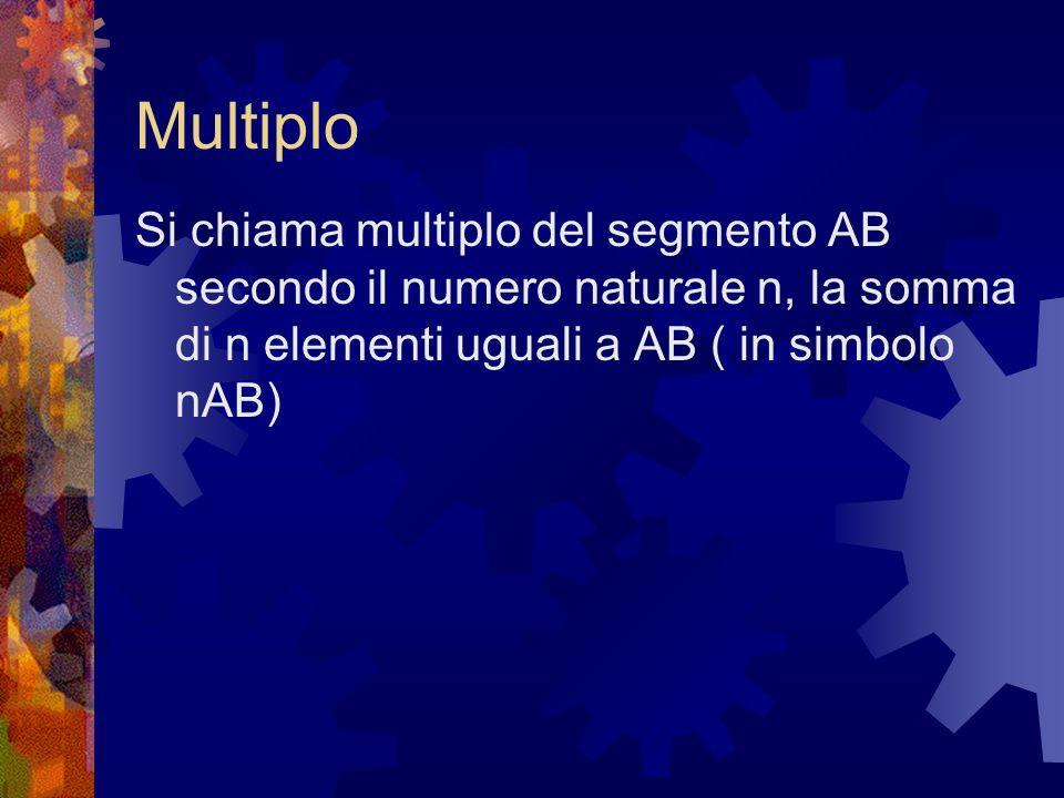 MultiploSi chiama multiplo del segmento AB secondo il numero naturale n, la somma di n elementi uguali a AB ( in simbolo nAB)