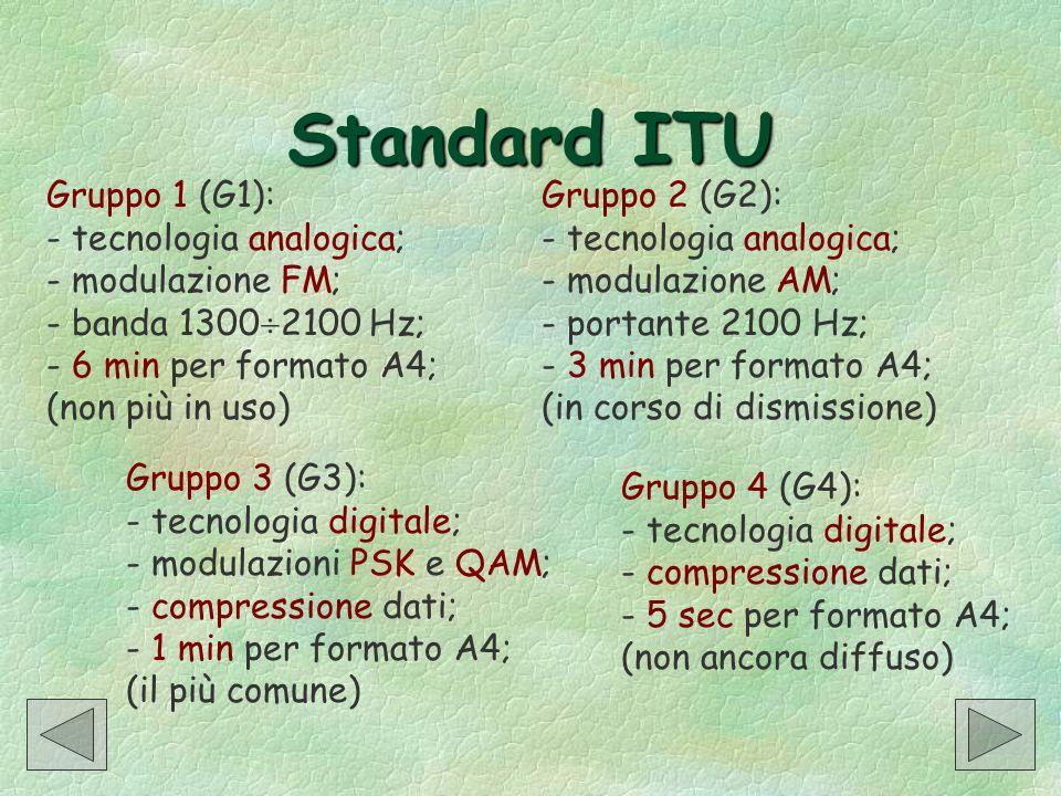 Standard ITU