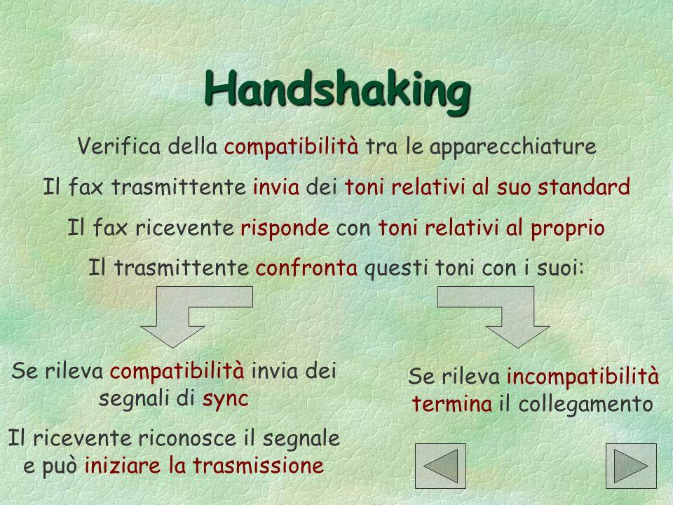 Handshaking Verifica della compatibilità tra le apparecchiature
