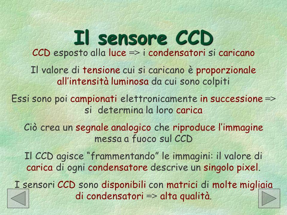CCD esposto alla luce => i condensatori si caricano